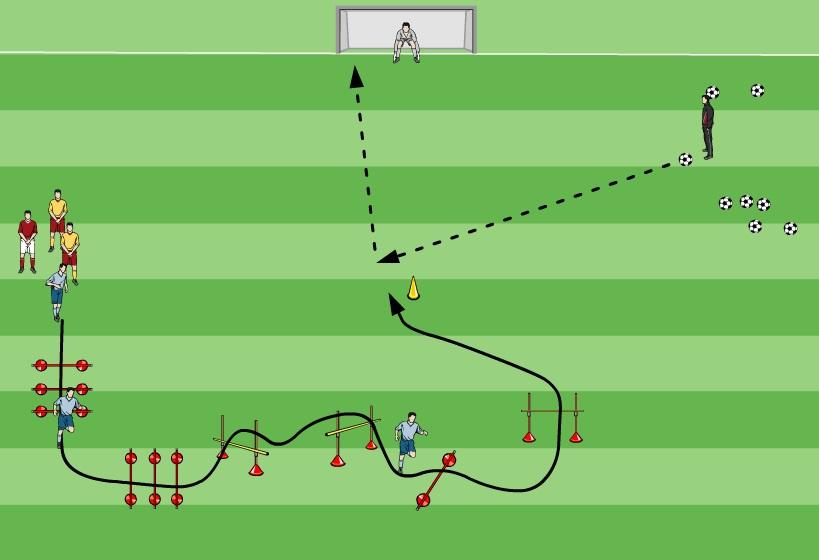 Beispiel 1: Hürdenlauf im Fußballtraining